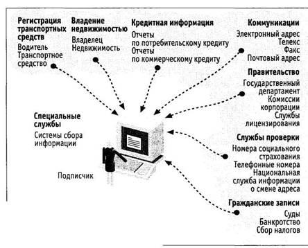 Ипотечный брокер москва
